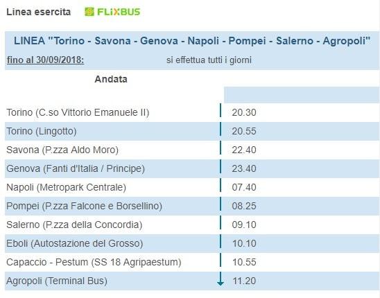 Flixbus Torino Agropoli
