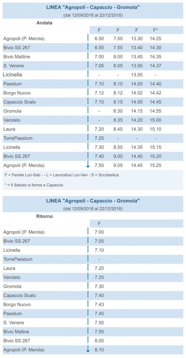 Autolinee Bus -Agropoli-Capaccio-Gromola andata e ritorno