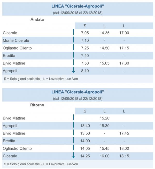 AutobusBus - Cicerale - Ogliastro - Agropoli andata e ritorno