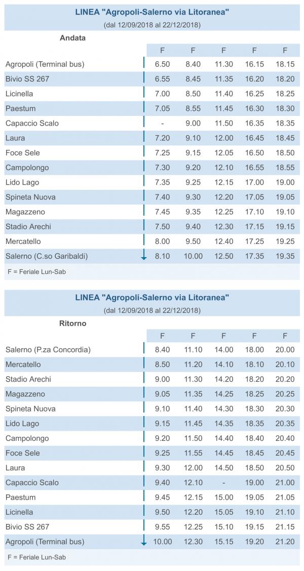 Autolinee Bus - _Sessa Cilento - Agropoli - Salerno via Litoranea andata e ritorno